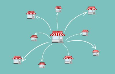 Franchising, A Different Way To Market Your Company