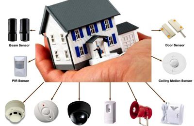 Why Invest on Security Alarm Devices