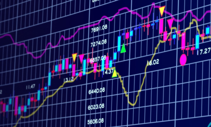 Best Methods of Analyzing CFD Trading